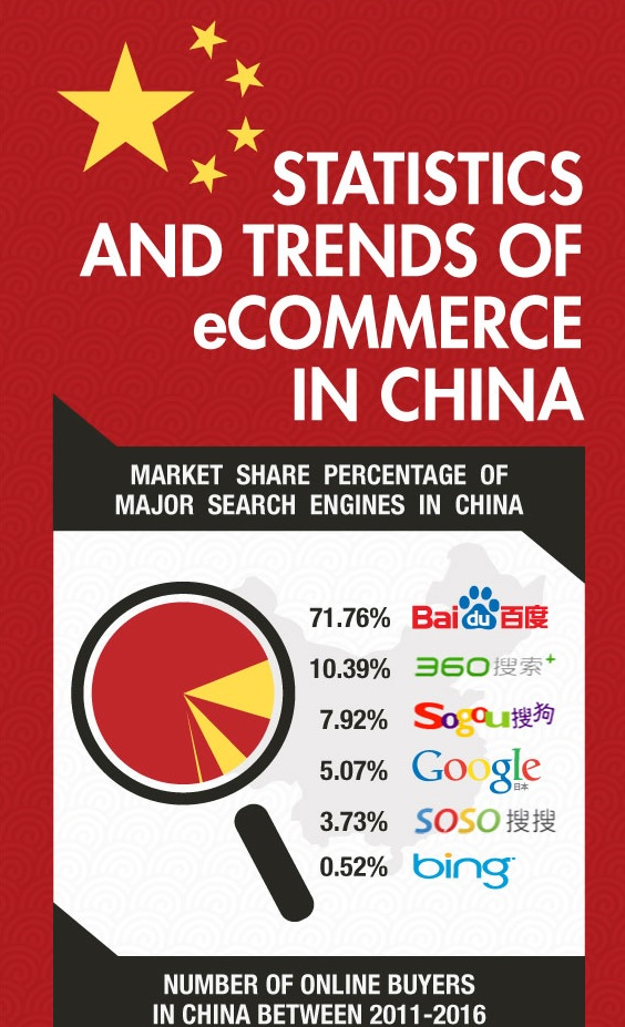 21 e-commerce-trends