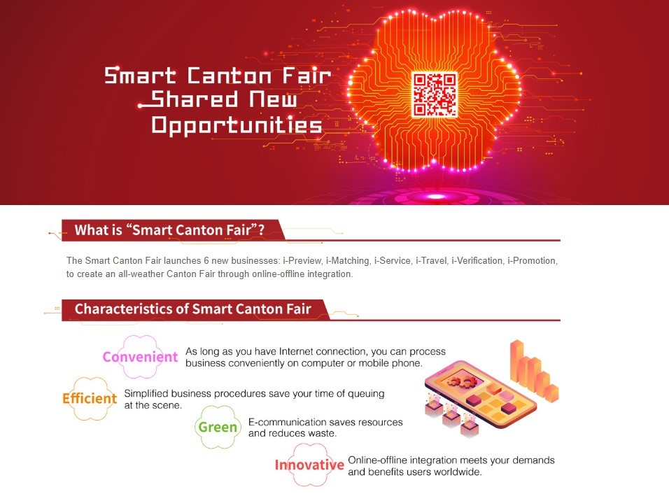 Smart Canton Fair
